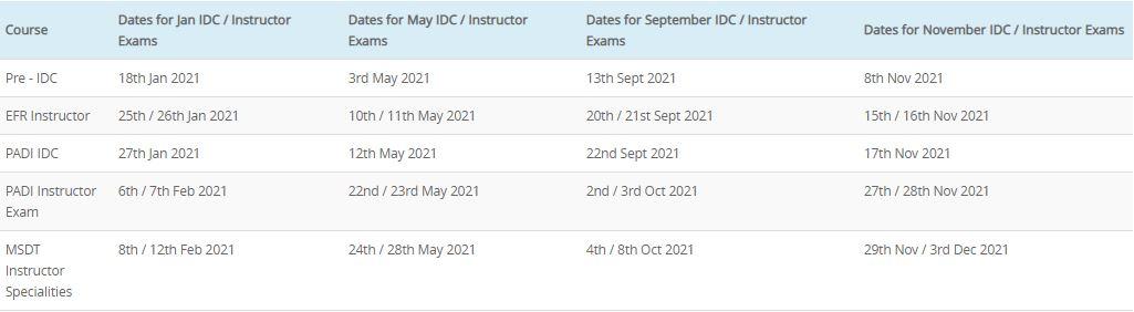 PADI IDC Dates 2021 Tenerife